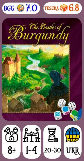 The Casteles of Burgundy The Dice Game